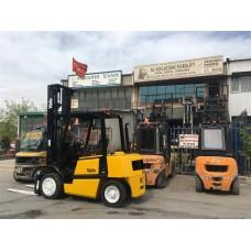 Akyurt Kiralık Forklift